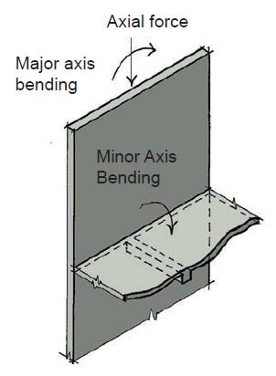 Design of reinforced concrete walls